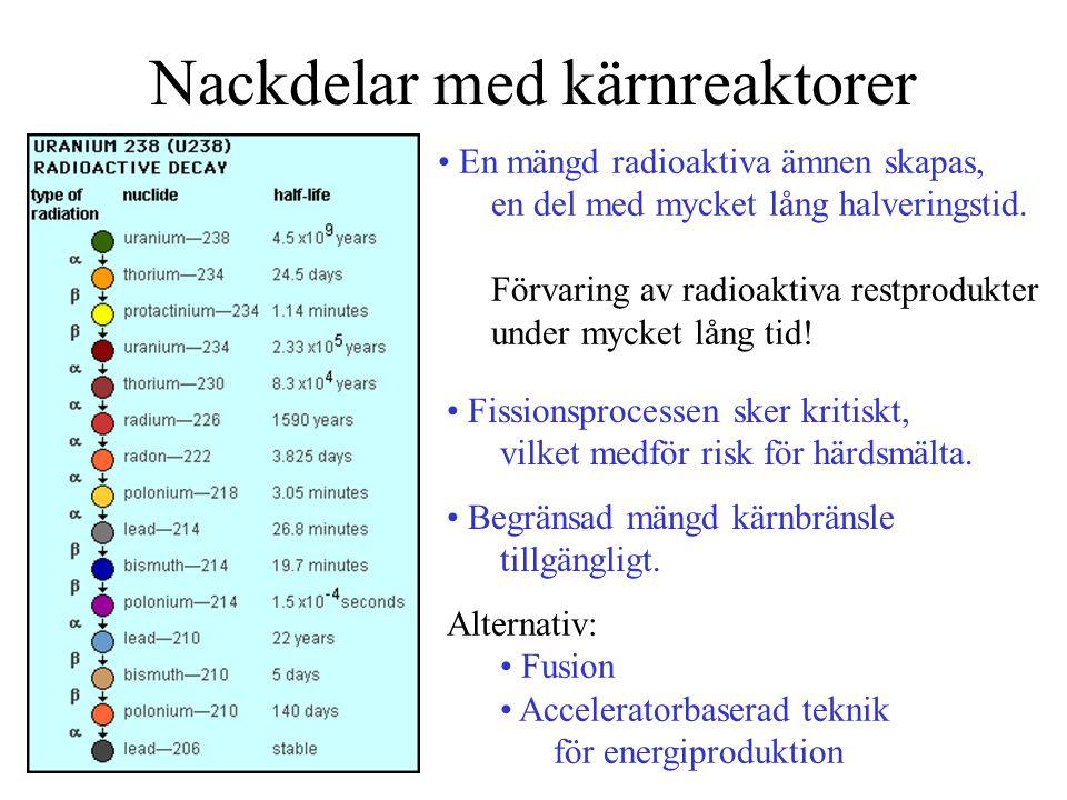 Nackdelar med kärnreaktorer En mängd radioaktiva ämnen skapas, en del med mycket lång halveringstid. Förvaring av radioaktiva restprodukter under myck