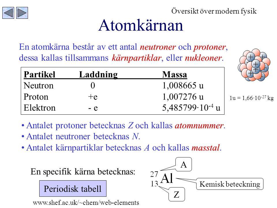 Atomkärnan neutronerprotoner En atomkärna består av ett antal neutroner och protoner, kärnpartiklarnukleoner dessa kallas tillsammans kärnpartiklar, e