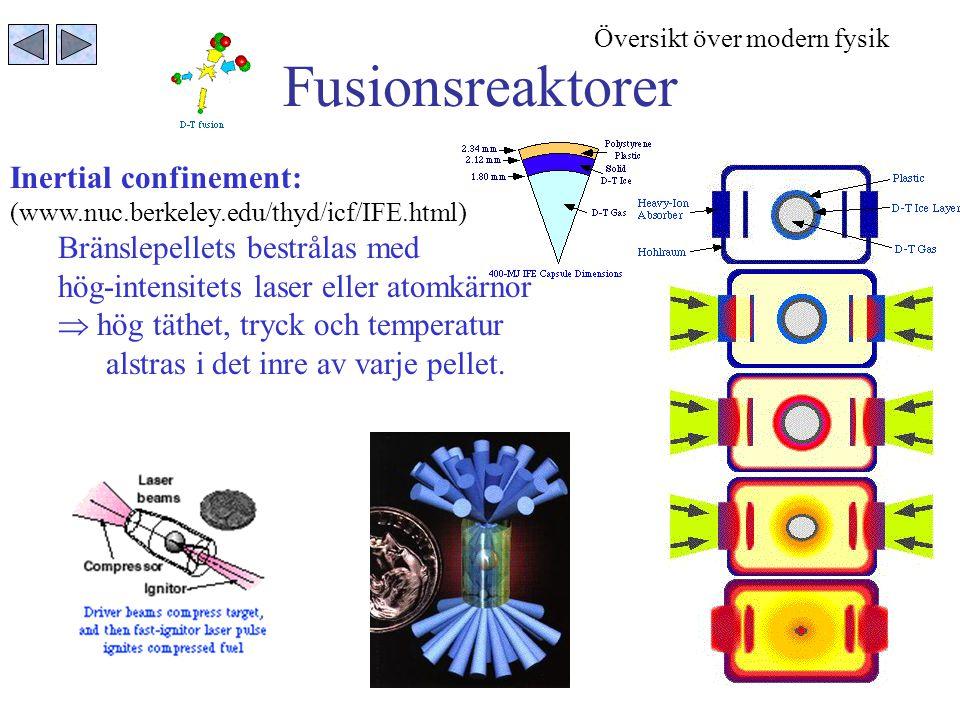 Fusionsreaktorer Inertial confinement: (www.nuc.berkeley.edu/thyd/icf/IFE.html) Bränslepellets bestrålas med hög-intensitets laser eller atomkärnor 