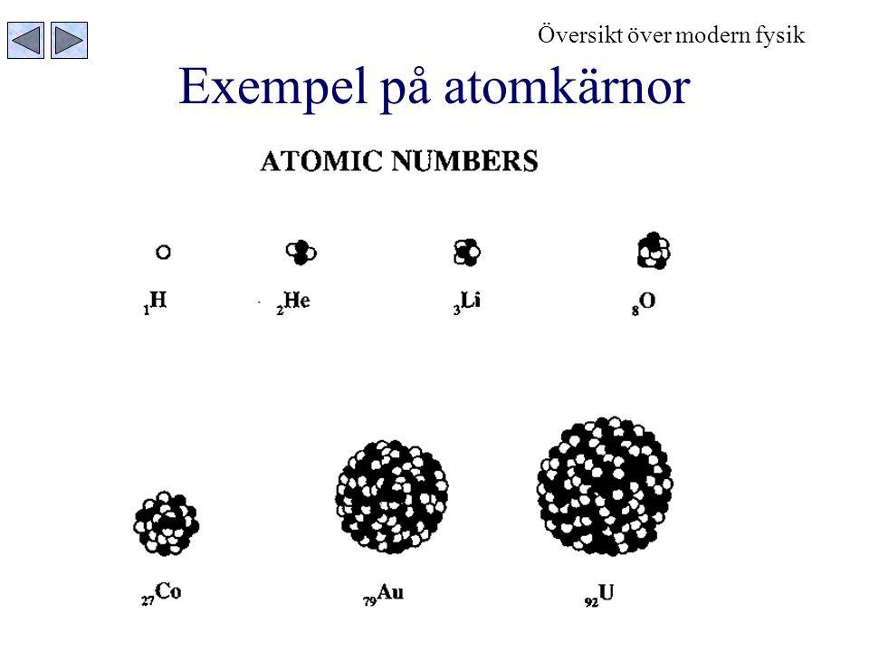 Atomkärnan Kärnor med samma antal protoner, men olika antal isotoper neutroner kallas för isotoper, t ex: Utgör ca 79% av naturligt Magnesium Utgör ca 10% av naturligt Magnesium Utgör ca 11% av naturligt Magnesium + + +++ + + + + + + + Kärnpartiklarna hålls i kärnan ihop i en sfärisk form.