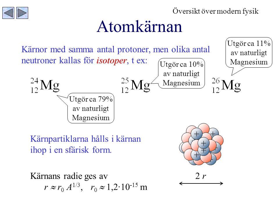 Atomkärnan Kärnor med samma antal protoner, men olika antal isotoper neutroner kallas för isotoper, t ex: Utgör ca 79% av naturligt Magnesium Utgör ca