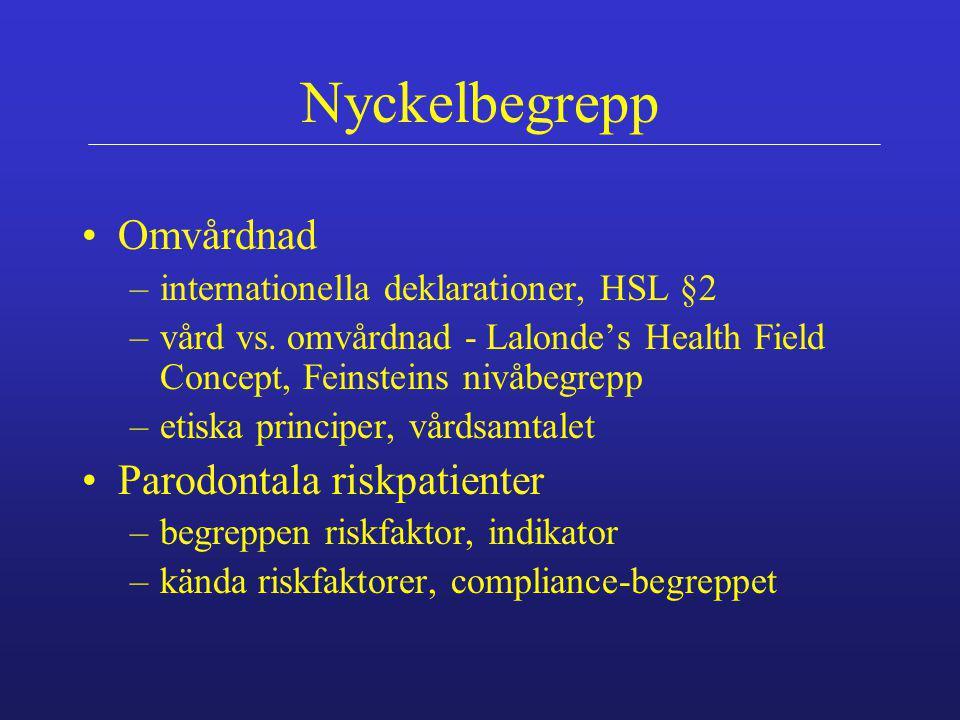 Nyckelbegrepp Omvårdnad –internationella deklarationer, HSL §2 –vård vs. omvårdnad - Lalonde's Health Field Concept, Feinsteins nivåbegrepp –etiska pr