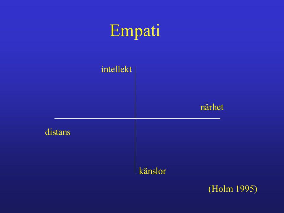 Empati distans närhet känslor intellekt (Holm 1995)