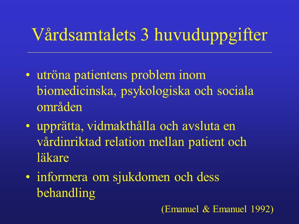 Vårdsamtalets 3 huvuduppgifter utröna patientens problem inom biomedicinska, psykologiska och sociala områden upprätta, vidmakthålla och avsluta en vå