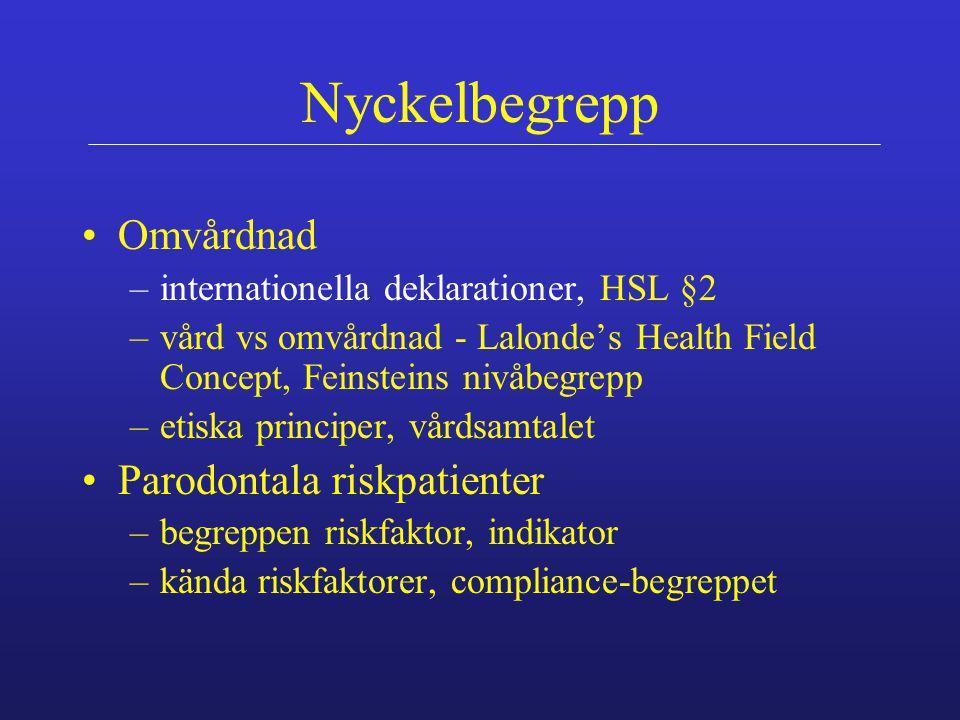 Riskfaktorer - starka Diabetes. Rökning och tobak. HIV-infektion.