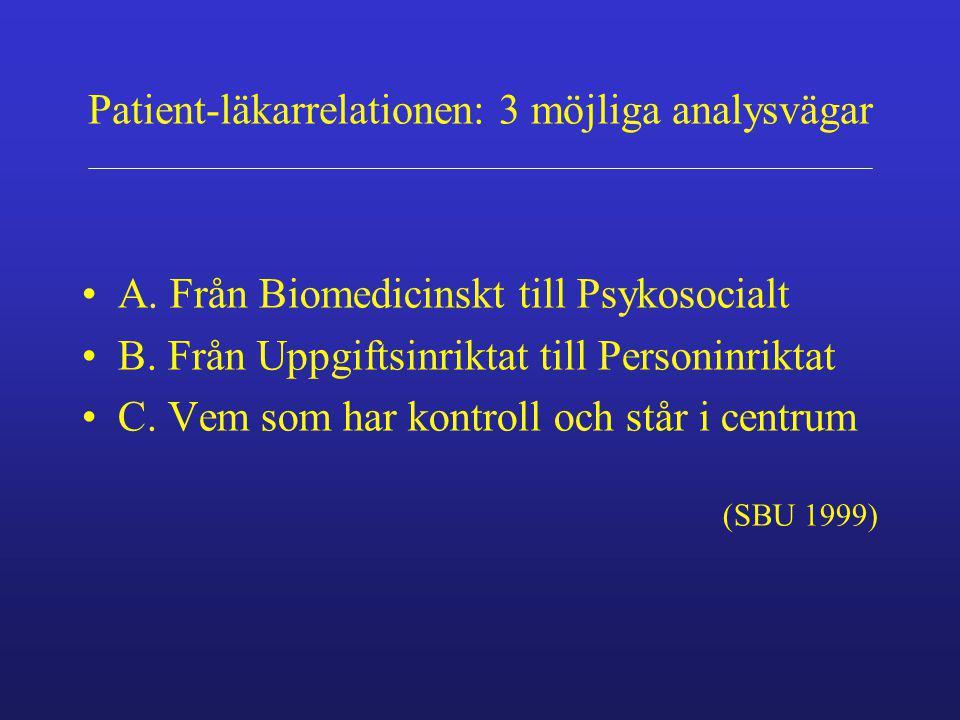 Patient-läkarrelationen: 3 möjliga analysvägar A. Från Biomedicinskt till Psykosocialt B. Från Uppgiftsinriktat till Personinriktat C. Vem som har kon