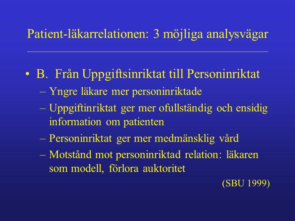 Patient-läkarrelationen: 3 möjliga analysvägar B. Från Uppgiftsinriktat till Personinriktat –Yngre läkare mer personinriktade –Uppgiftinriktat ger mer