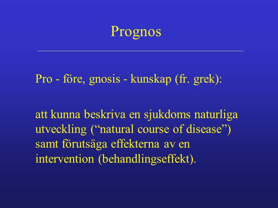 """Prognos Pro - före, gnosis - kunskap (fr. grek): att kunna beskriva en sjukdoms naturliga utveckling (""""natural course of disease"""") samt förutsäga effe"""