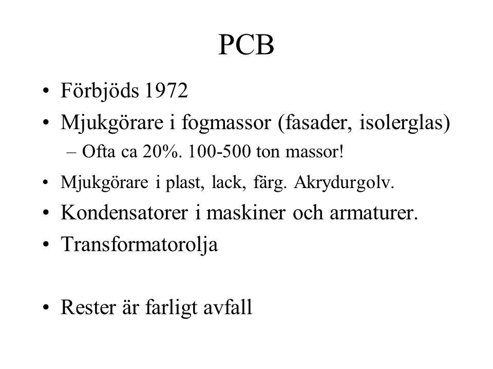 PCB Förbjöds 1972 Mjukgörare i fogmassor (fasader, isolerglas) –Ofta ca 20%. 100-500 ton massor! Mjukgörare i plast, lack, färg. Akrydurgolv. Kondensa
