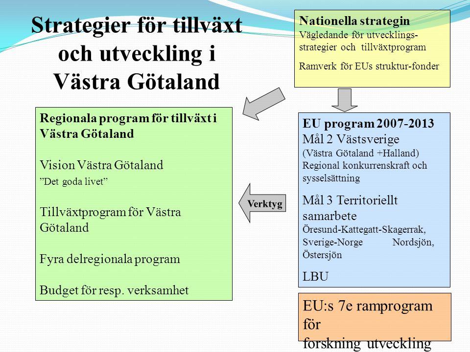 """Regionala program för tillväxt i Västra Götaland Vision Västra Götaland """"Det goda livet"""" Tillväxtprogram för Västra Götaland Fyra delregionala program"""