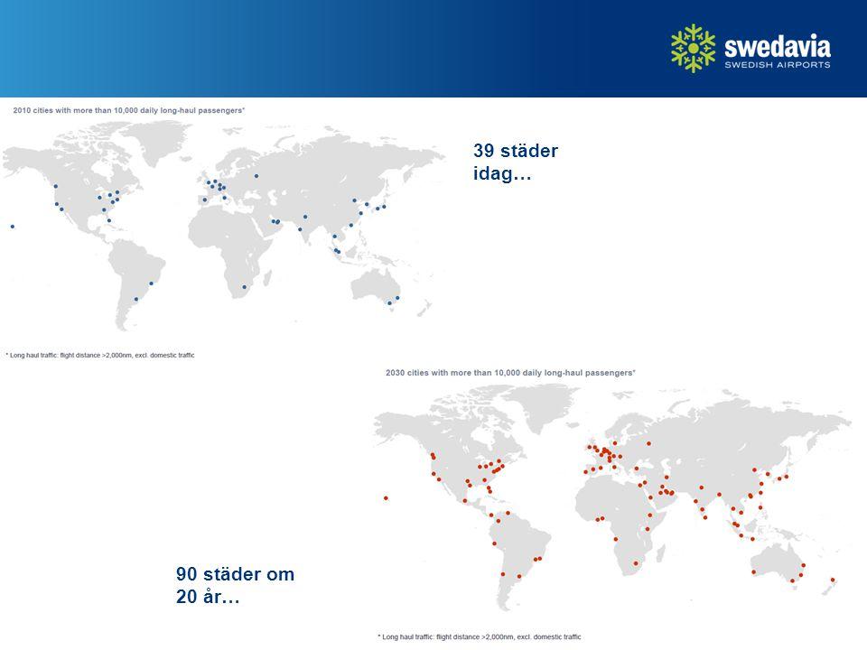 39 städer idag… 13 90 städer om 20 år…