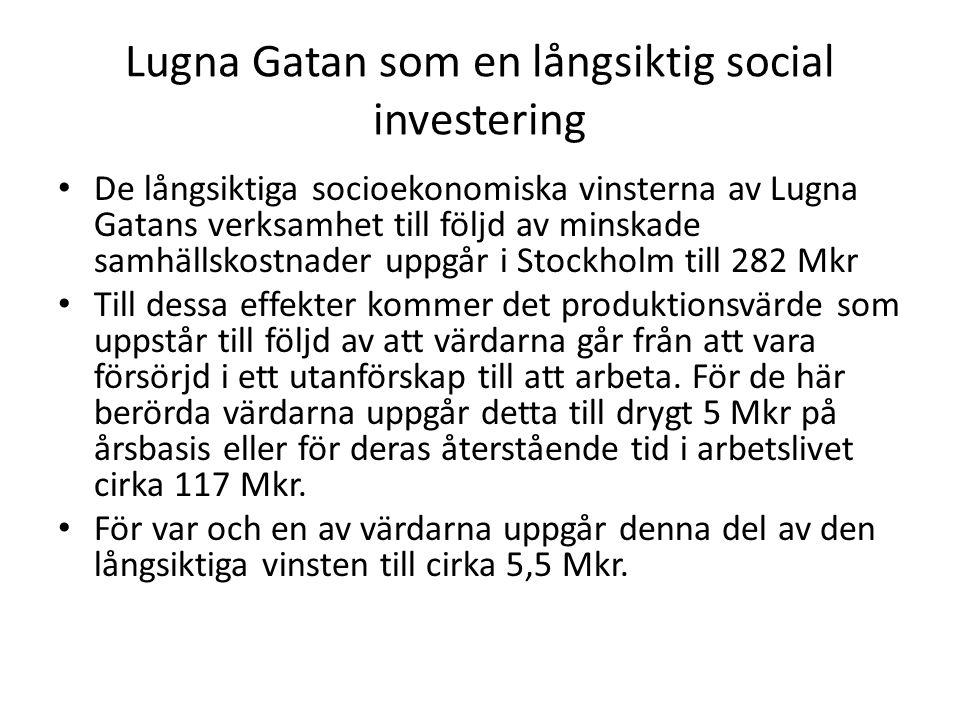 Lugna Gatan som en långsiktig social investering De långsiktiga socioekonomiska vinsterna av Lugna Gatans verksamhet till följd av minskade samhällskostnader uppgår i Stockholm till 282 Mkr Till dessa effekter kommer det produktionsvärde som uppstår till följd av att värdarna går från att vara försörjd i ett utanförskap till att arbeta.