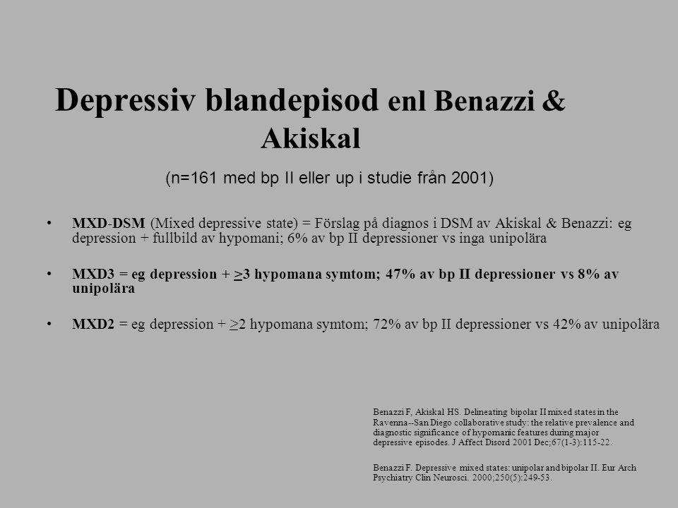 Depressiv blandepisod enl Benazzi & Akiskal MXD-DSM (Mixed depressive state) = Förslag på diagnos i DSM av Akiskal & Benazzi: eg depression + fullbild