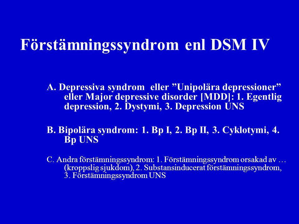 """Förstämningssyndrom enl DSM IV A. Depressiva syndrom eller """"Unipolära depressioner"""" eller Major depressive disorder [MDD]: 1. Egentlig depression, 2."""