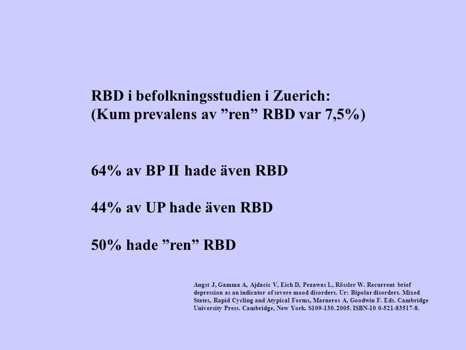 """RBD i befolkningsstudien i Zuerich: (Kum prevalens av """"ren"""" RBD var 7,5%) 64% av BP II hade även RBD 44% av UP hade även RBD 50% hade """"ren"""" RBD Angst"""