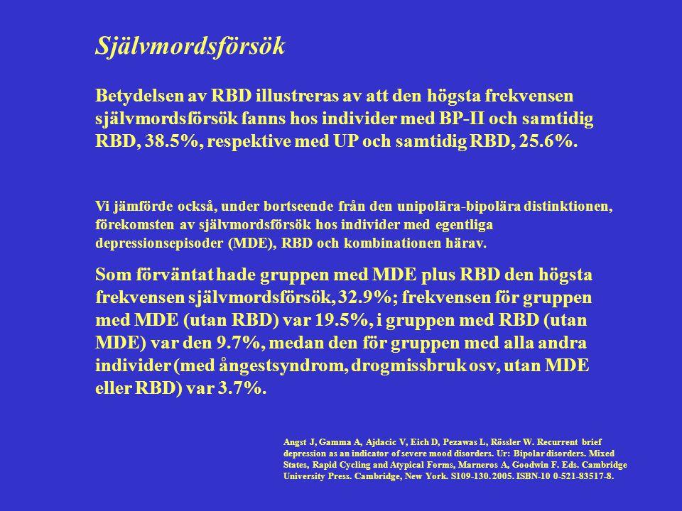 Självmordsförsök Betydelsen av RBD illustreras av att den högsta frekvensen självmordsförsök fanns hos individer med BP-II och samtidig RBD, 38.5%, re