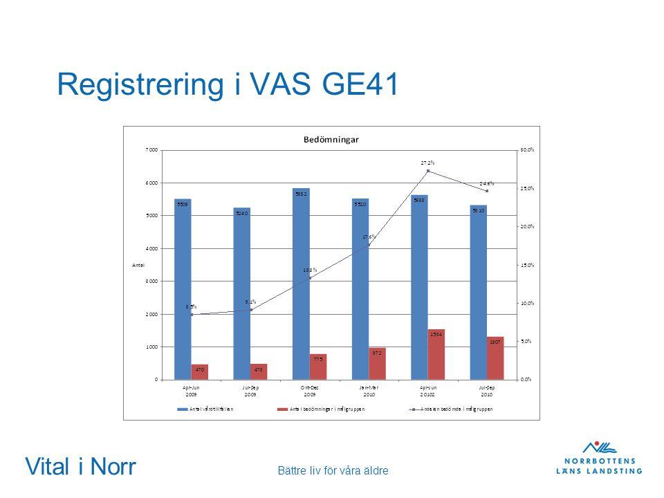 Vital i Norr Bättre liv för våra äldre Registrering i VAS GE41