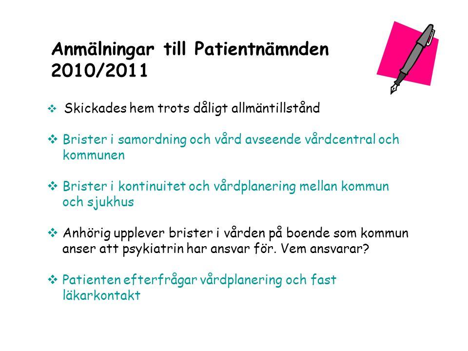 Anmälningar till Patientnämnden 2010/2011  Skickades hem trots dåligt allmäntillstånd  Brister i samordning och vård avseende vårdcentral och kommun