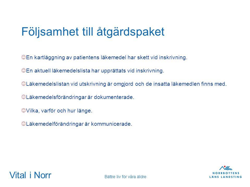 Vital i Norr Bättre liv för våra äldre Följsamhet till åtgärdspaket En kartläggning av patientens läkemedel har skett vid inskrivning.
