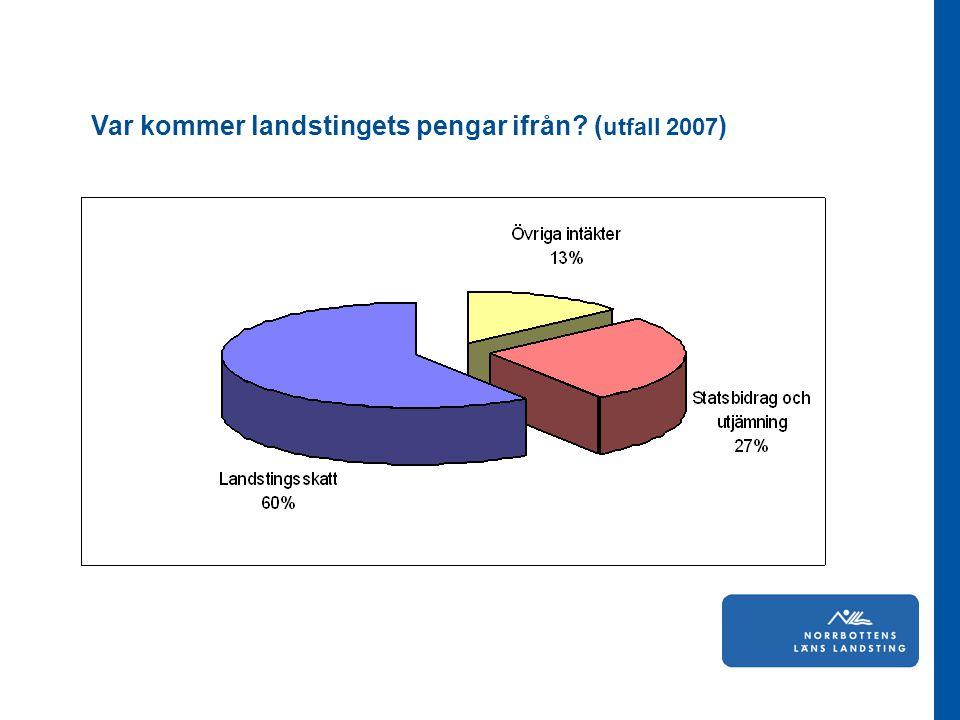 Var kommer landstingets pengar ifrån? ( utfall 2007 )