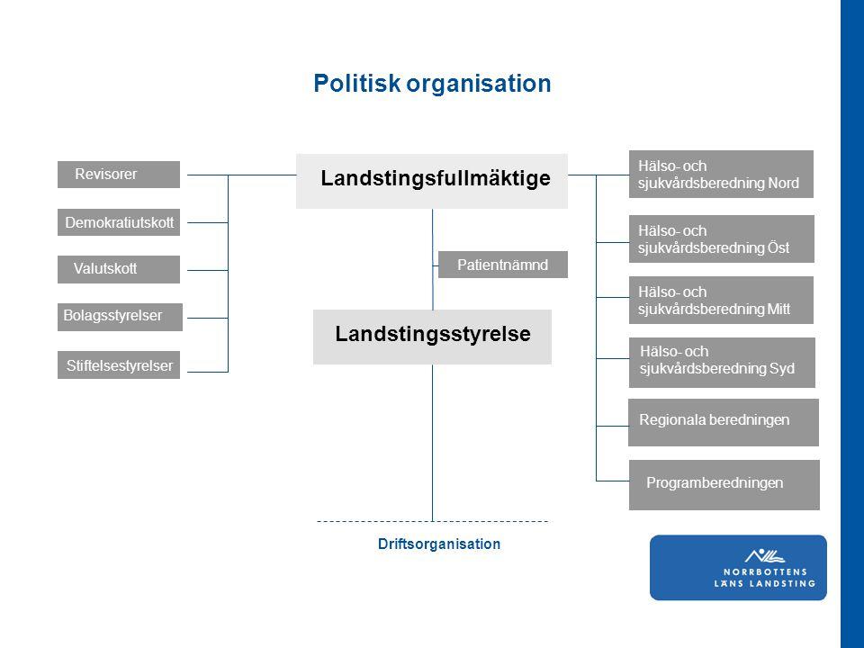 Politisk organisation Stiftelsestyrelser Demokratiutskott Landstingsstyrelse Patientnämnd Hälso- och sjukvårdsberedning Nord Hälso- och sjukvårdsbered