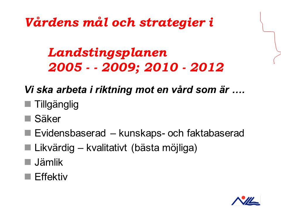 Vårdens mål och strategier i Landstingsplanen 2005 - - 2009; 2010 - 2012 Vi ska arbeta i riktning mot en vård som är …. Tillgänglig Säker Evidensbaser