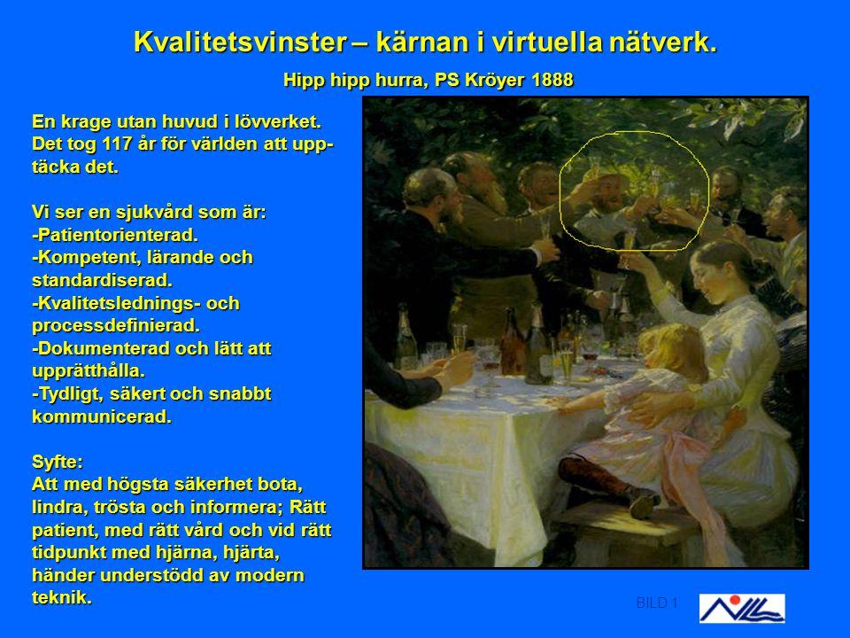 BILD 1 Kvalitetsvinster – kärnan i virtuella nätverk.