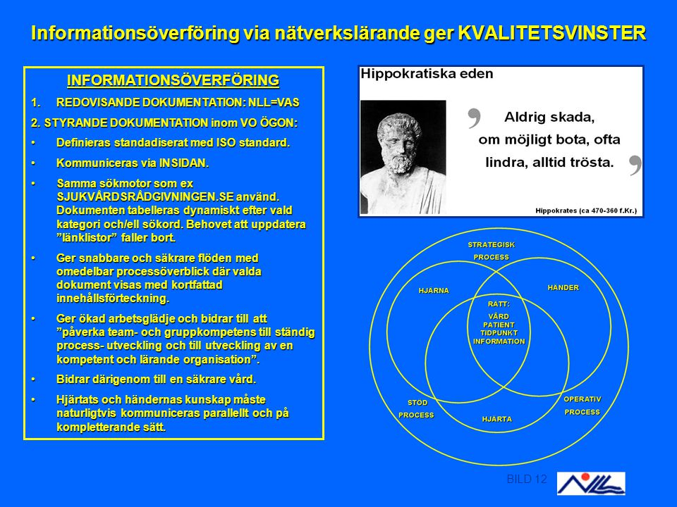 BILD 12 Informationsöverföring via nätverkslärande ger KVALITETSVINSTER INFORMATIONSÖVERFÖRING 1.REDOVISANDE DOKUMENTATION: NLL=VAS 2.
