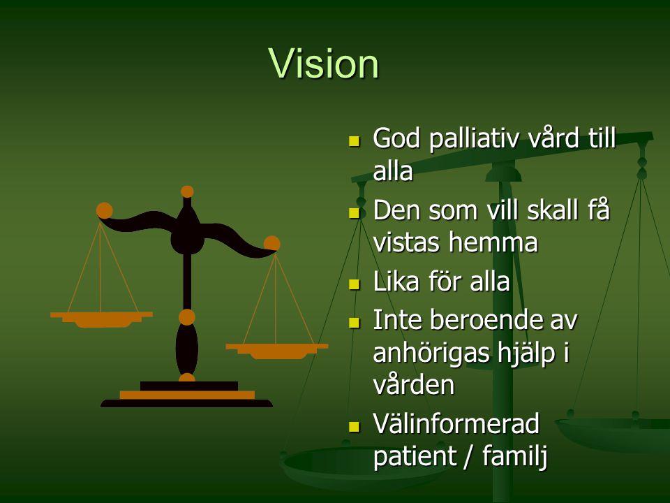 Vision God palliativ vård till alla Den som vill skall få vistas hemma Lika för alla Inte beroende av anhörigas hjälp i vården Välinformerad patient /