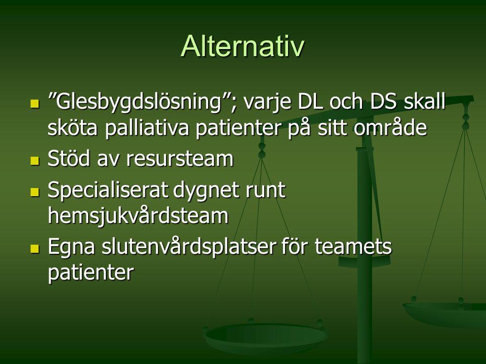 """Alternativ """"Glesbygdslösning""""; varje DL och DS skall sköta palliativa patienter på sitt område """"Glesbygdslösning""""; varje DL och DS skall sköta palliat"""