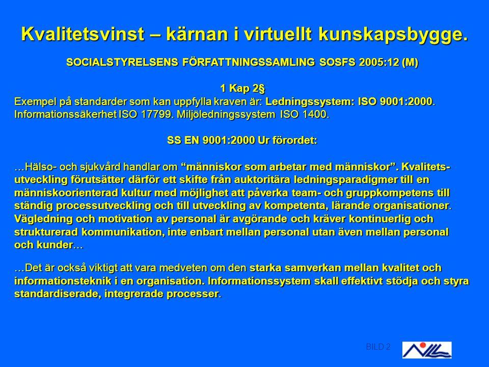 BILD 3 Three Monks, Cameron Hansen 2003 Kvalitetsvinst – kärnan i virtuellt kunskapsbygge.