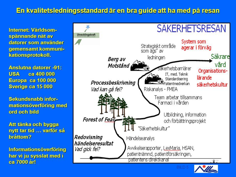 BILD 5 En kvalitetsledningsstandard är en bra guide att ha med på resan Internet: Världsom- spännande nät av datorer som använder gemensamt kommuni- kationsprotokoll.