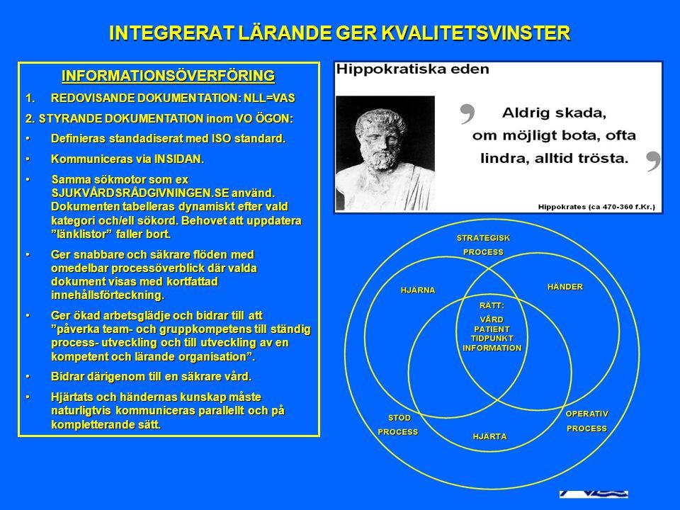 BILD 10 INTEGRERAD INFORMATIONSÖVERFÖRING MED VÄLFUNGERANDE PROCESSTÖD GER SÄKRARE SAMVERKAN OCH ÖKAD KVALITE HJÄRTAHÄNDER HJÄRNASTRATEGISKPROCESS STÖD STÖDPROCESS OPERATIVPROCESS REDOVISANDE DOKUMENTATION Patientcentrerad kommunikation: NLL = VAS STYRANDE DOKUMENTATION Vårdgivarcentrerad kommunikation Definierad enl SS EN ISO 9001:2000 SÄKERHET RÄTT: VÅRD PATIENT TIDPUNKT INFORMATION