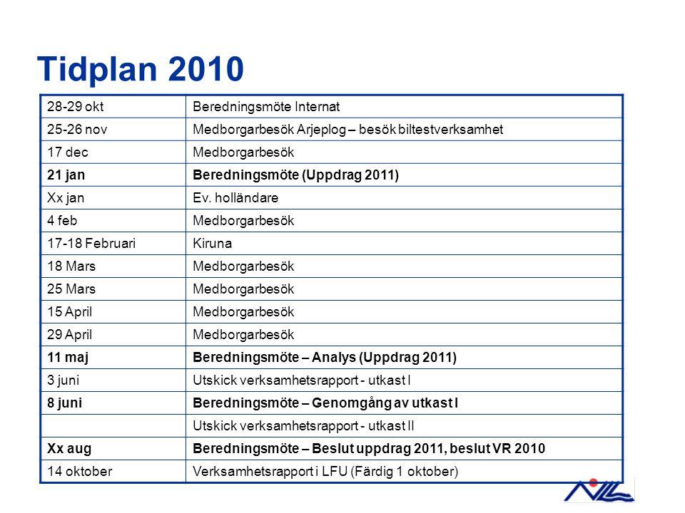 Tidplan 2010 28-29 oktBeredningsmöte Internat 25-26 novMedborgarbesök Arjeplog – besök biltestverksamhet 17 decMedborgarbesök 21 janBeredningsmöte (Uppdrag 2011) Xx janEv.
