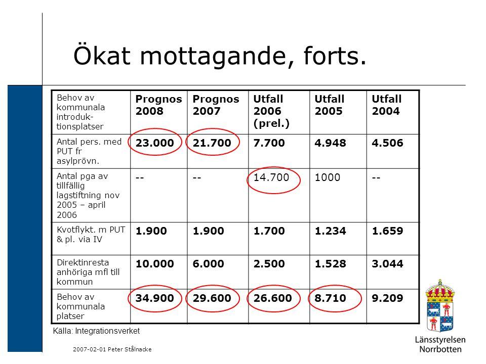 2007-02-01 Peter Stålnacke Ekonomiska ersättningar Grundersättning 534.900 (lika för alla kommuner).