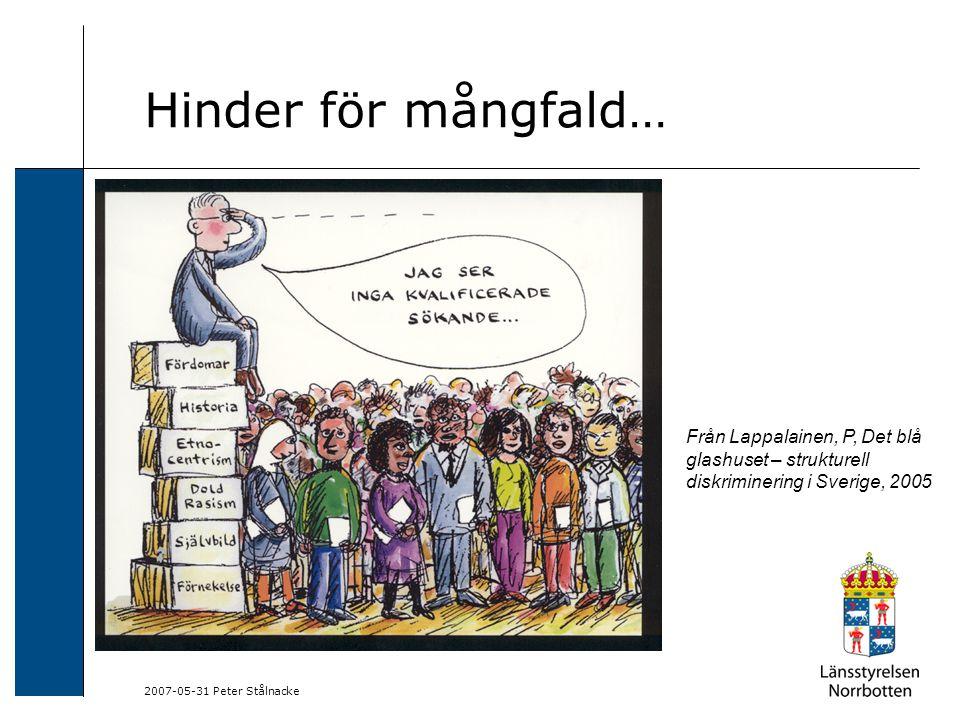 2007-05-31 Peter Stålnacke Hinder för mångfald… Från Lappalainen, P, Det blå glashuset – strukturell diskriminering i Sverige, 2005
