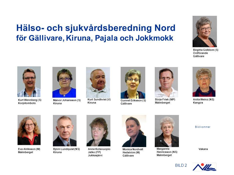 BILD 2 Hälso- och sjukvårdsberedning Nord för Gällivare, Kiruna, Pajala och Jokkmokk Kurt Wennberg (S) Korpilombolo Birgitta Gidblom (S) Ordförande Gällivare Kurt Sundkvist (V) Kiruna Börje Frisk (MP) Malmberget Margareta Henricsson (NS) Malmberget Eva Alriksson (M) Malmberget Björn Lundquist (NS) Kiruna Anne Kotavuopio Jatko (FP) Jukkasjärvi Vakans Bild kommer Anita Weinz (NS) Kangos Monica Nordvall Hedström (M) Gällivare Maivor Johansson (S) Kiruna Gunnel Eriksson (S) Gällivare