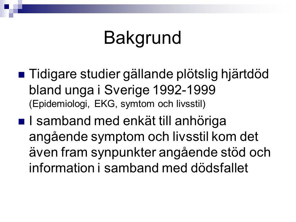 Bakgrund Tidigare studier gällande plötslig hjärtdöd bland unga i Sverige 1992-1999 (Epidemiologi, EKG, symtom och livsstil) I samband med enkät till anhöriga angående symptom och livsstil kom det även fram synpunkter angående stöd och information i samband med dödsfallet
