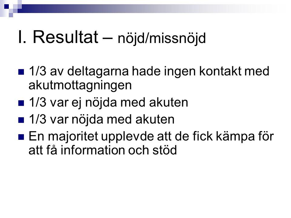 I. Resultat – nöjd/missnöjd 1/3 av deltagarna hade ingen kontakt med akutmottagningen 1/3 var ej nöjda med akuten 1/3 var nöjda med akuten En majorite