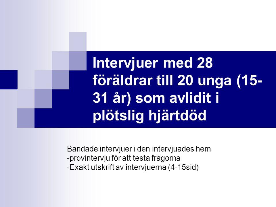 Intervjuer med 28 föräldrar till 20 unga (15- 31 år) som avlidit i plötslig hjärtdöd Bandade intervjuer i den intervjuades hem -provintervju för att testa frågorna -Exakt utskrift av intervjuerna (4-15sid)