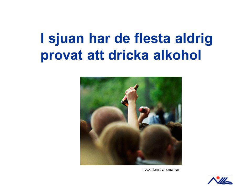 I sjuan har de flesta aldrig provat att dricka alkohol Foto: Harri Tahvanainen