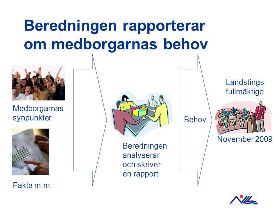 Beredningen rapporterar om medborgarnas behov Fakta m.m. Medborgarnas synpunkter Landstings- fullmäktige Beredningen analyserar och skriver en rapport