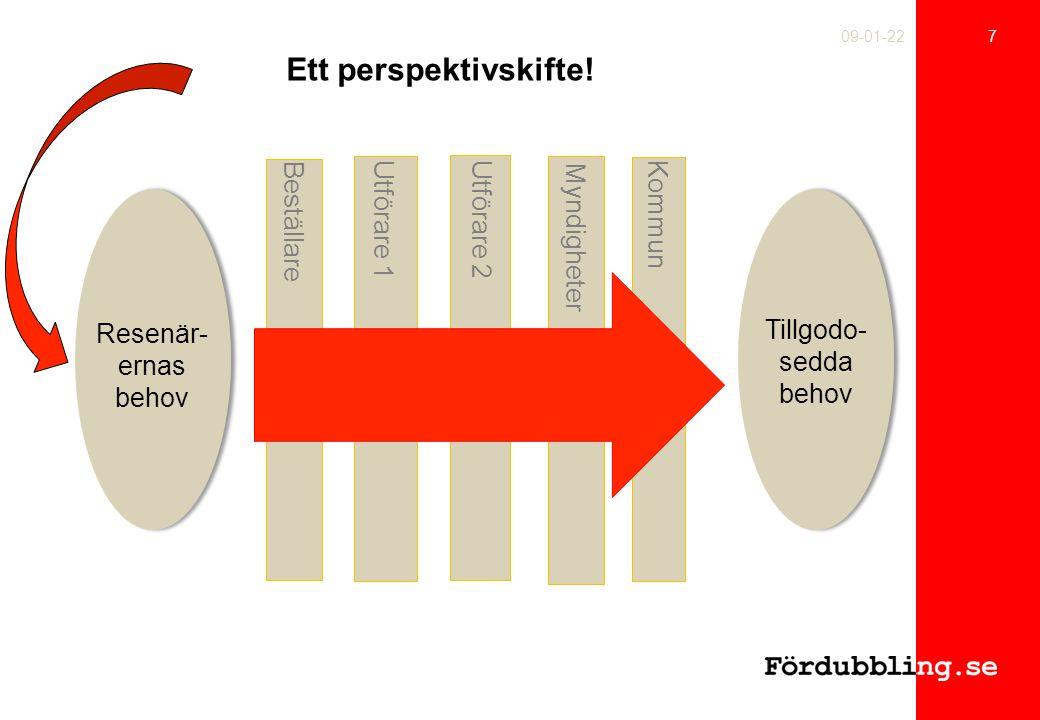 8 2009-04-14 Den branschgemensamma affärsmodellen En gemensam vision Gemensamma värderingar Vårt uppdrag