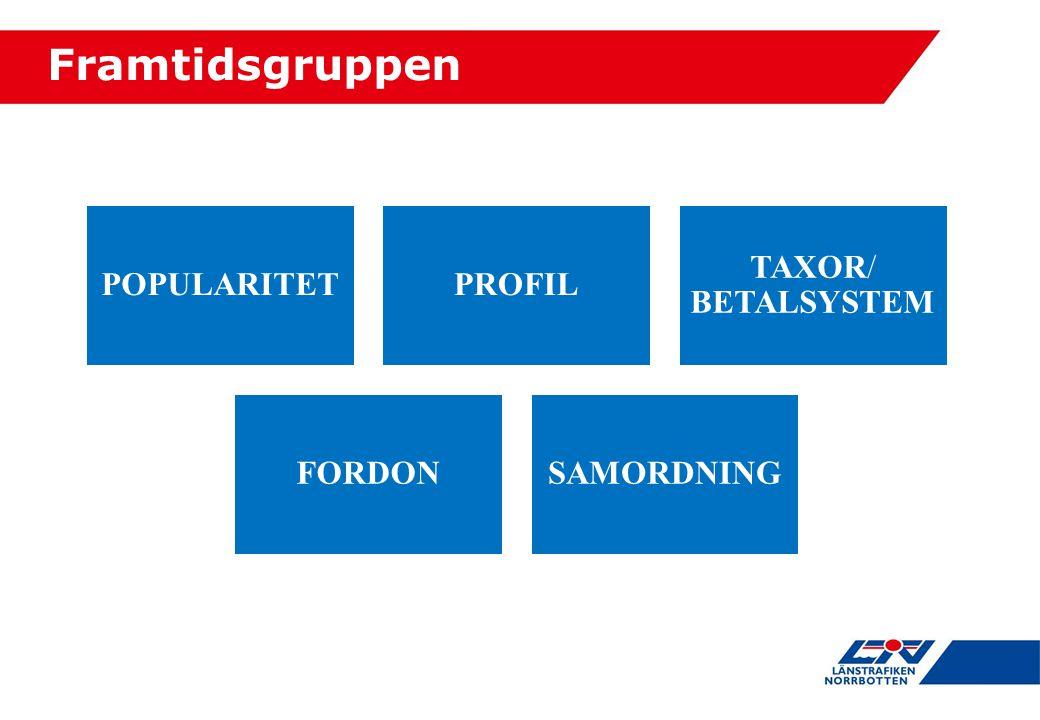 Framtidsgruppen POPULARITETPROFIL TAXOR/ BETALSYSTEM FORDONSAMORDNING