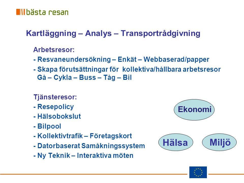Kartläggning – Analys – Transportrådgivning Arbetsresor: - Resvaneundersökning – Enkät – Webbaserad/papper - Skapa förutsättningar för kollektiva/håll