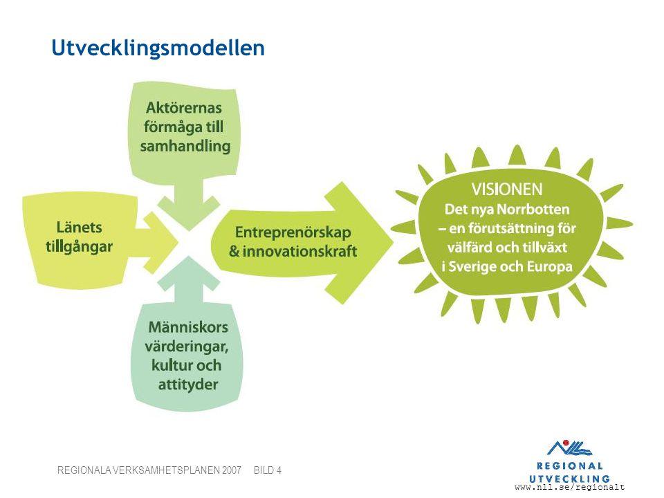 www.nll.se/regionalt REGIONALA VERKSAMHETSPLANEN 2007 BILD 15 Stödja regionala utvecklingsprojekt Mål Merparten av medlen riktas till de områden som pekas ut i det regionala utvecklingsprogrammet.