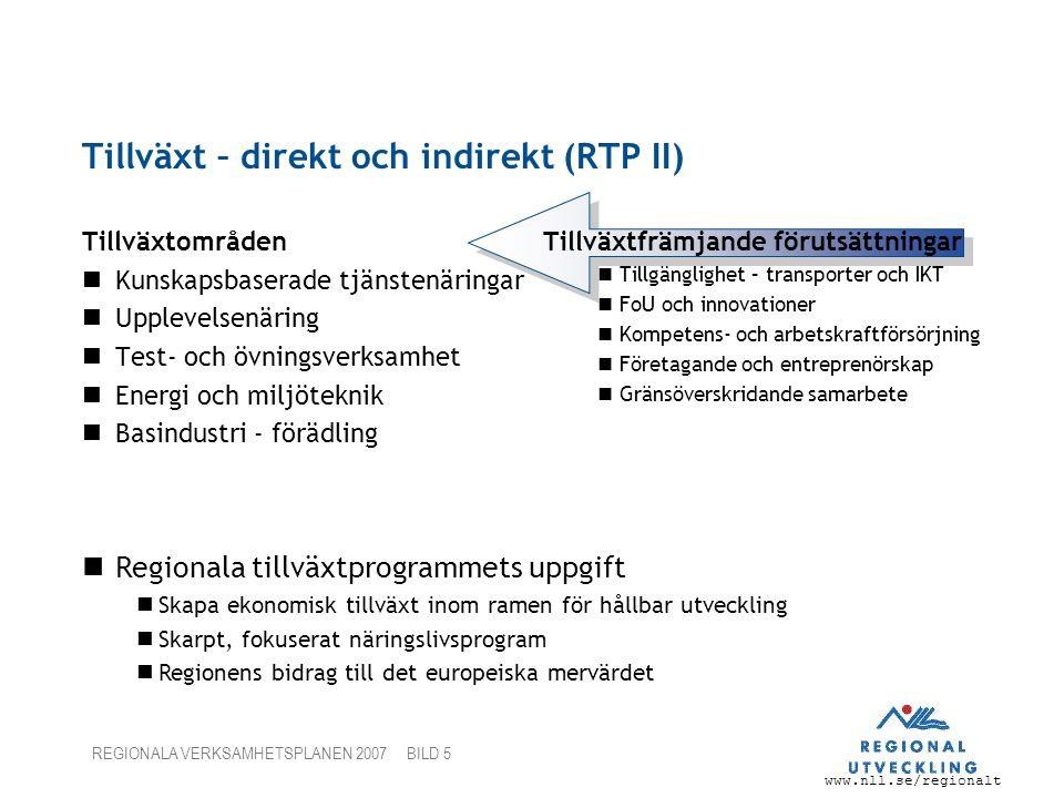 www.nll.se/regionalt REGIONALA VERKSAMHETSPLANEN 2007 BILD 5 Tillväxt – direkt och indirekt (RTP II) Tillväxtområden Kunskapsbaserade tjänstenäringar Upplevelsenäring Test- och övningsverksamhet Energi och miljöteknik Basindustri - förädling Tillväxtfrämjande förutsättningar Tillgänglighet – transporter och IKT FoU och innovationer Kompetens- och arbetskraftförsörjning Företagande och entreprenörskap Gränsöverskridande samarbete Regionala tillväxtprogrammets uppgift Skapa ekonomisk tillväxt inom ramen för hållbar utveckling Skarpt, fokuserat näringslivsprogram Regionens bidrag till det europeiska mervärdet