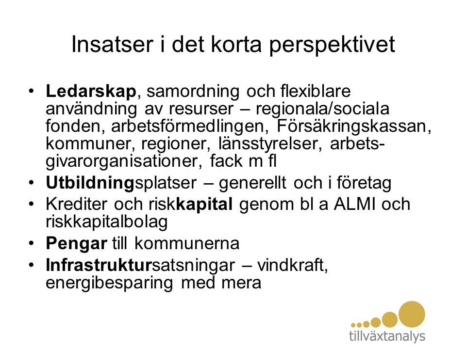 Slutsats 1 när krisen är över* möter Norrbotten en ännu hårdare konkurrens efter krisen *för denna gång