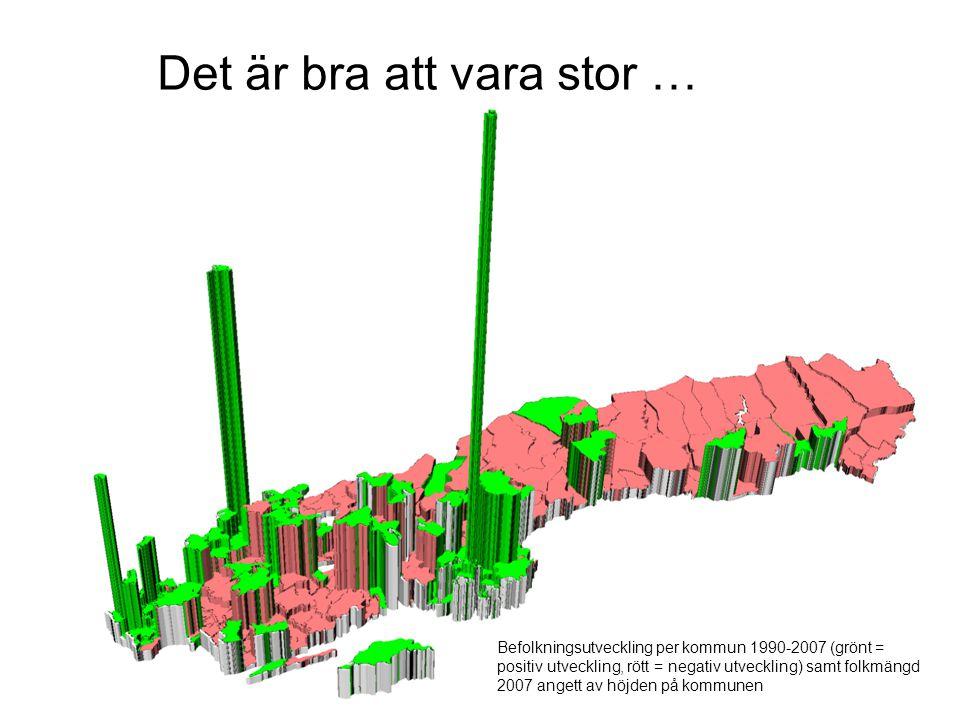 Befolkningsutveckling per kommun 1990-2007 (grönt = positiv utveckling, rött = negativ utveckling) samt folkmängd 2007 angett av höjden på kommunen De