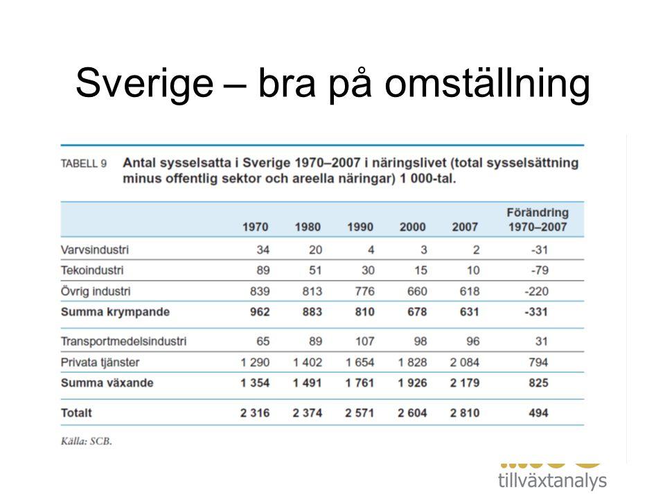 Sverige – bra på omställning